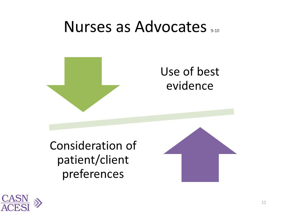 Consideration of patient/client preferences