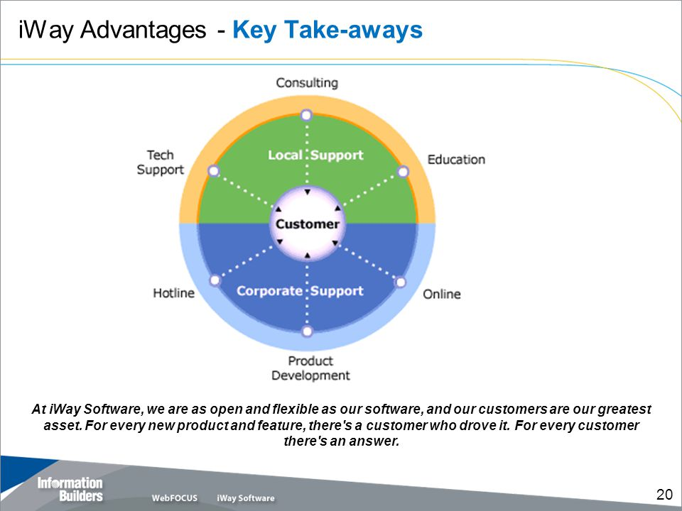 iWay Advantages - Key Take-aways