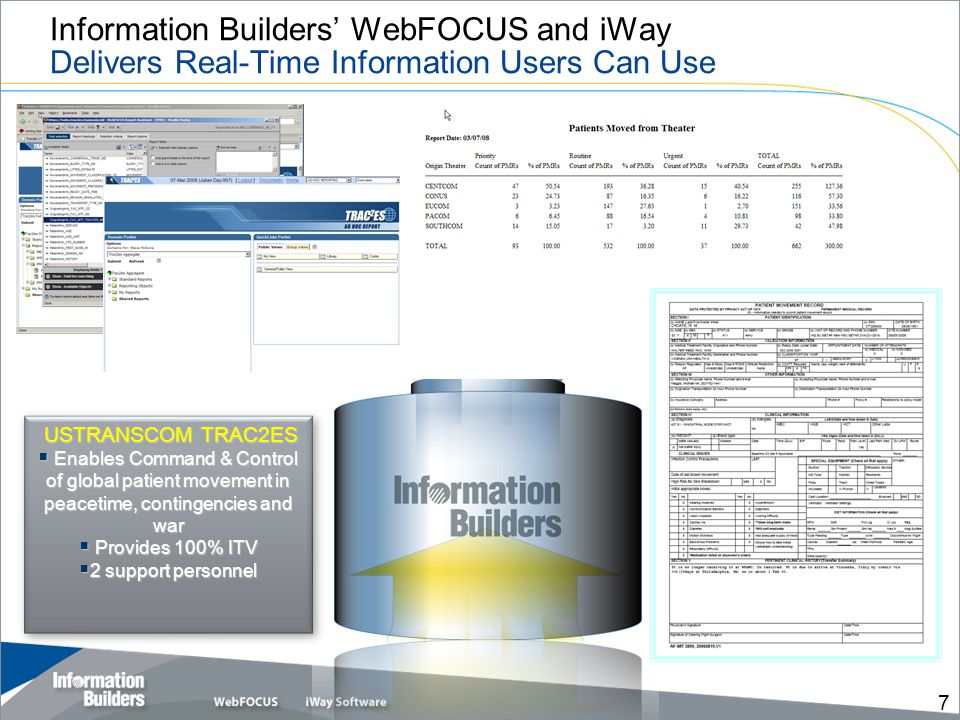 Information Builders' WebFOCUS and iWay Delivers Real-Time Information Users Can Use