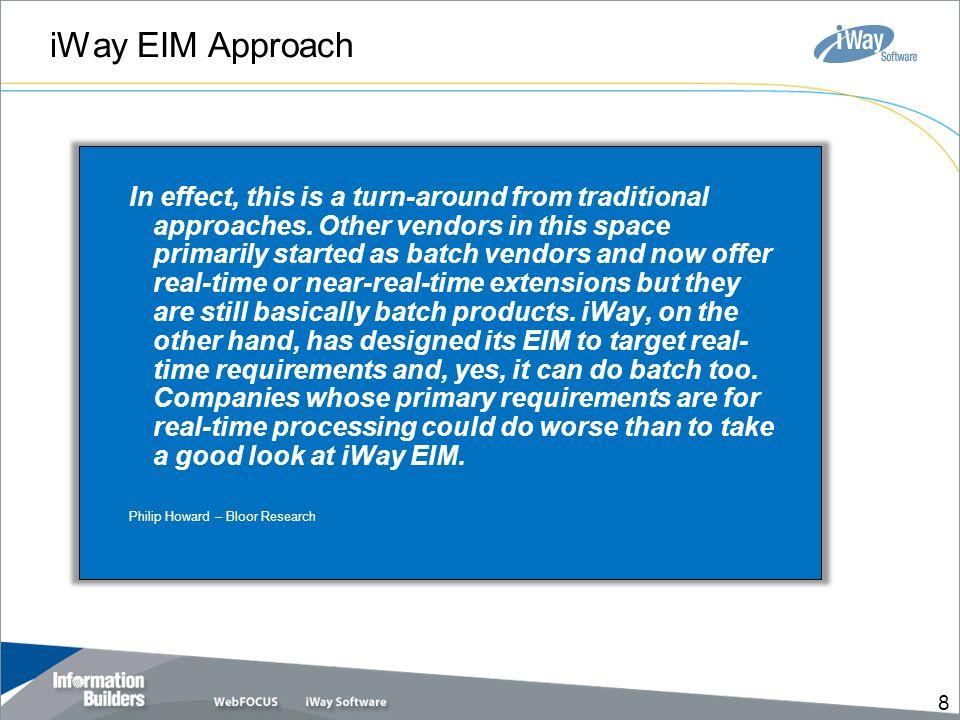 iWay EIM Approach