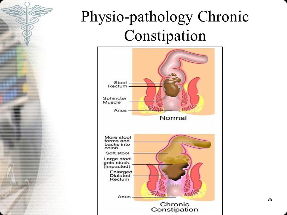 Physio-pathology Chronic Constipation