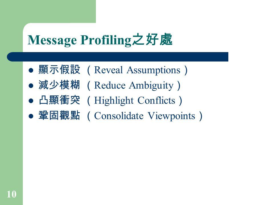 Message Profiling之好處 顯示假設 (Reveal Assumptions) 減少模糊 (Reduce Ambiguity)