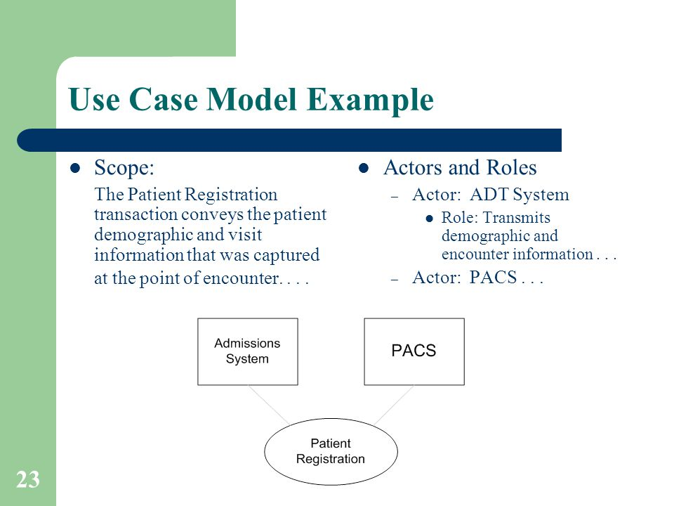 Use Case Model Example Scope: Actors and Roles