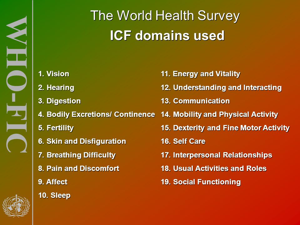 The World Health Survey ICF domains used