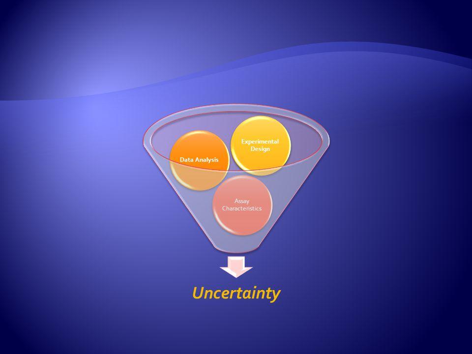 Assay Characteristics
