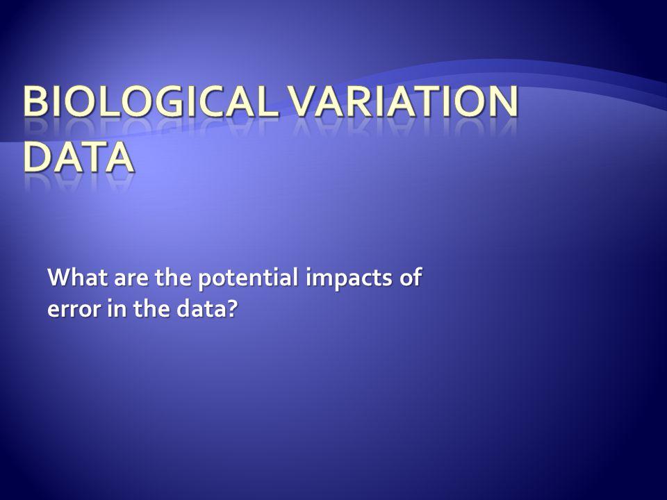 Biological Variation Data