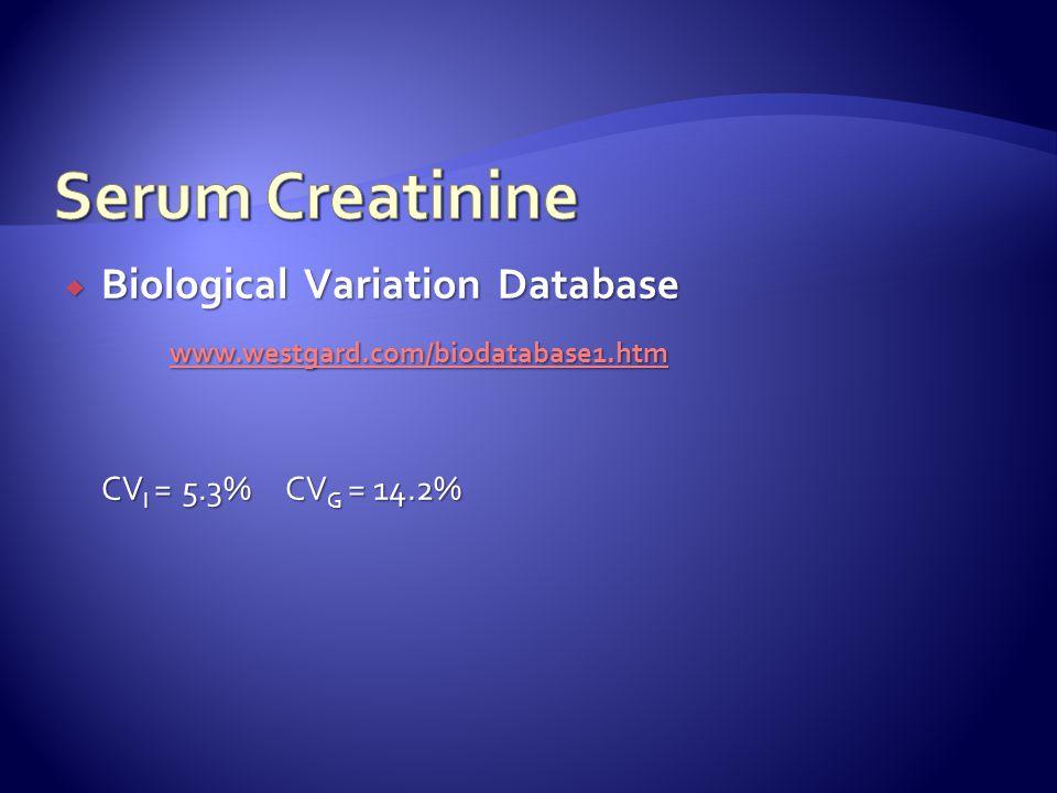 Serum Creatinine Biological Variation Database