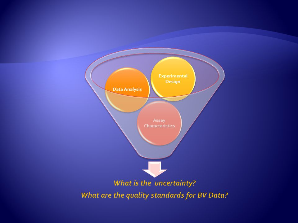 What are the quality standards for BV Data What is the uncertainty