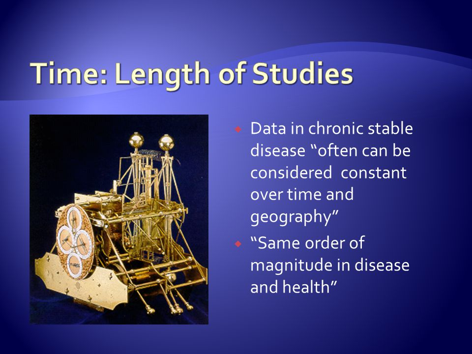 Time: Length of Studies
