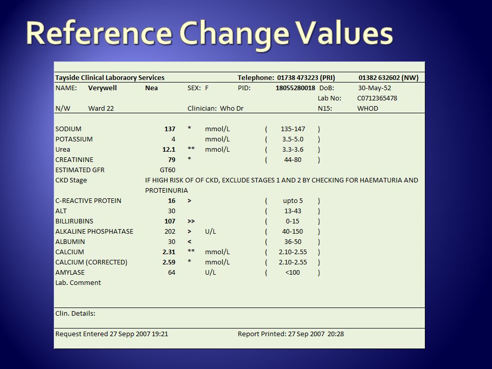 Reference Change Values