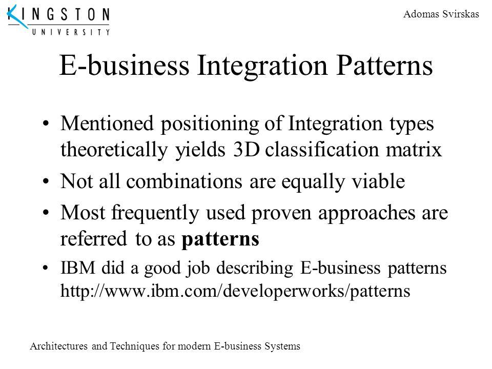 E-business Integration Patterns