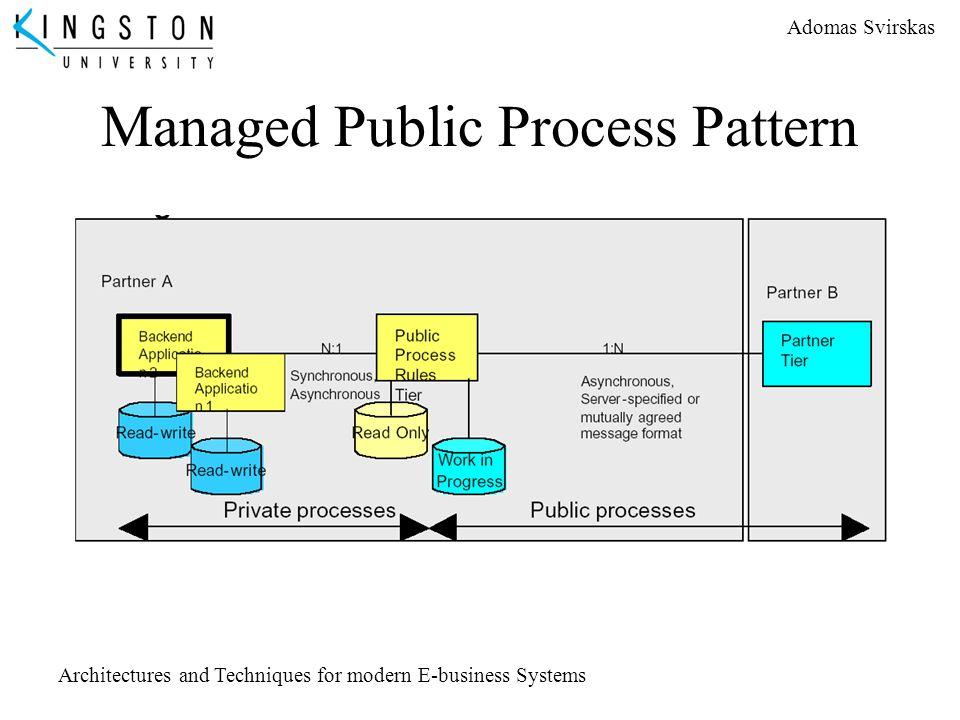Managed Public Process Pattern
