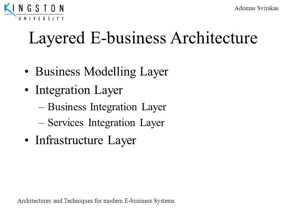 Layered E-business Architecture