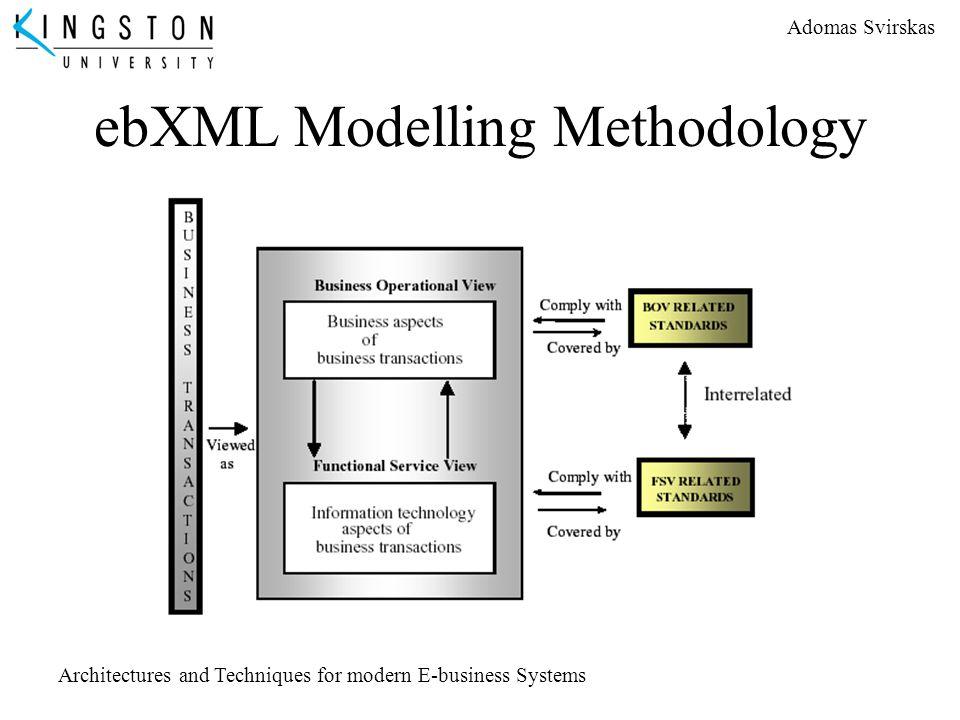 ebXML Modelling Methodology