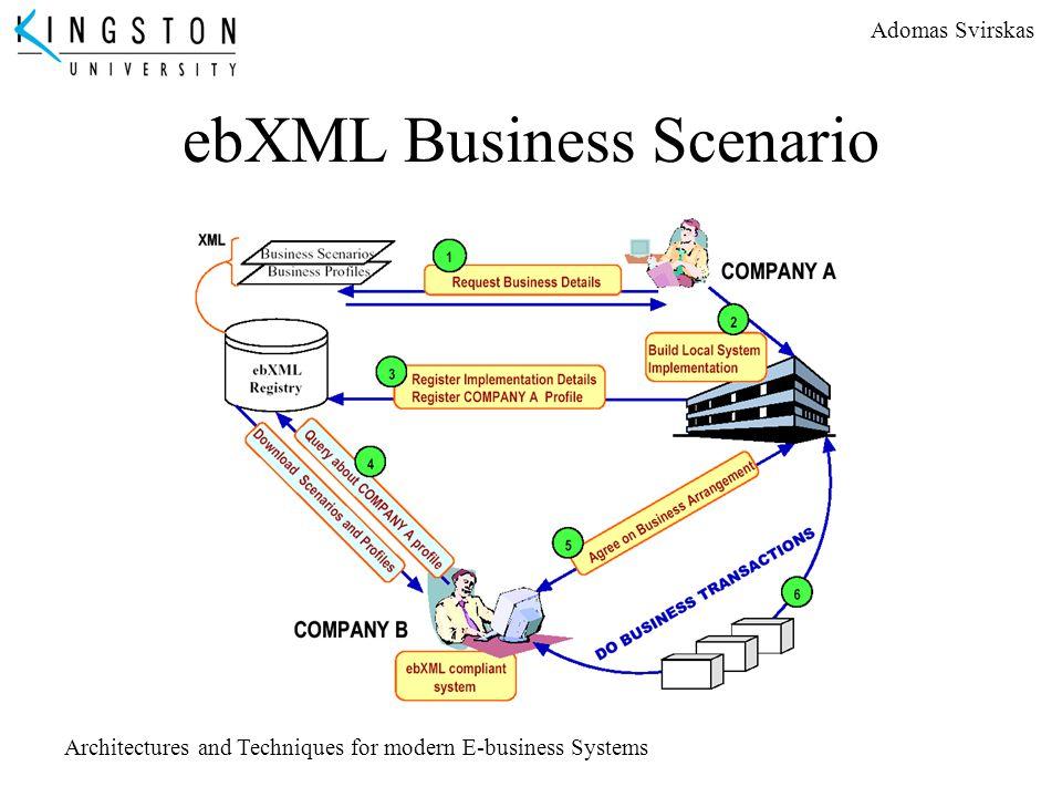 ebXML Business Scenario