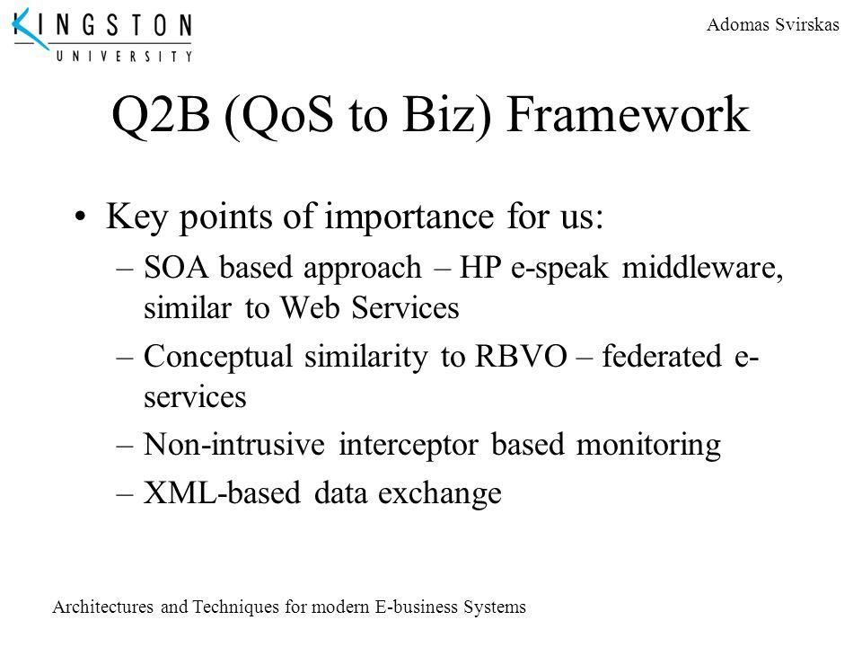 Q2B (QoS to Biz) Framework