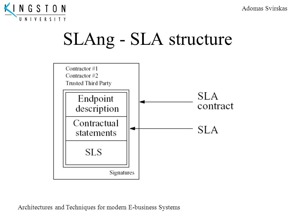 SLAng - SLA structure