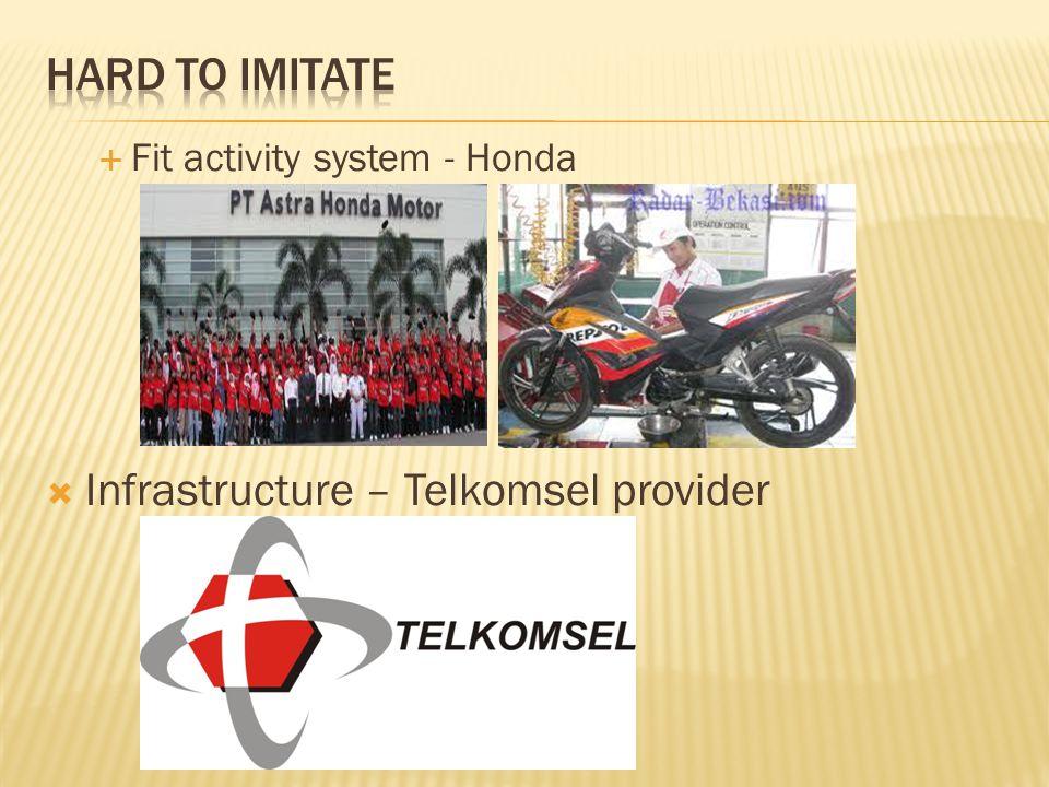 Infrastructure – Telkomsel provider