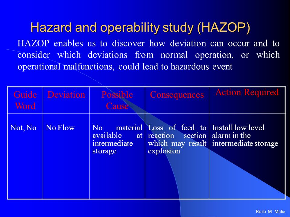 Hazard and operability study (HAZOP)