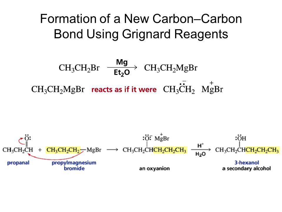 Formation of a New Carbon–Carbon Bond Using Grignard Reagents