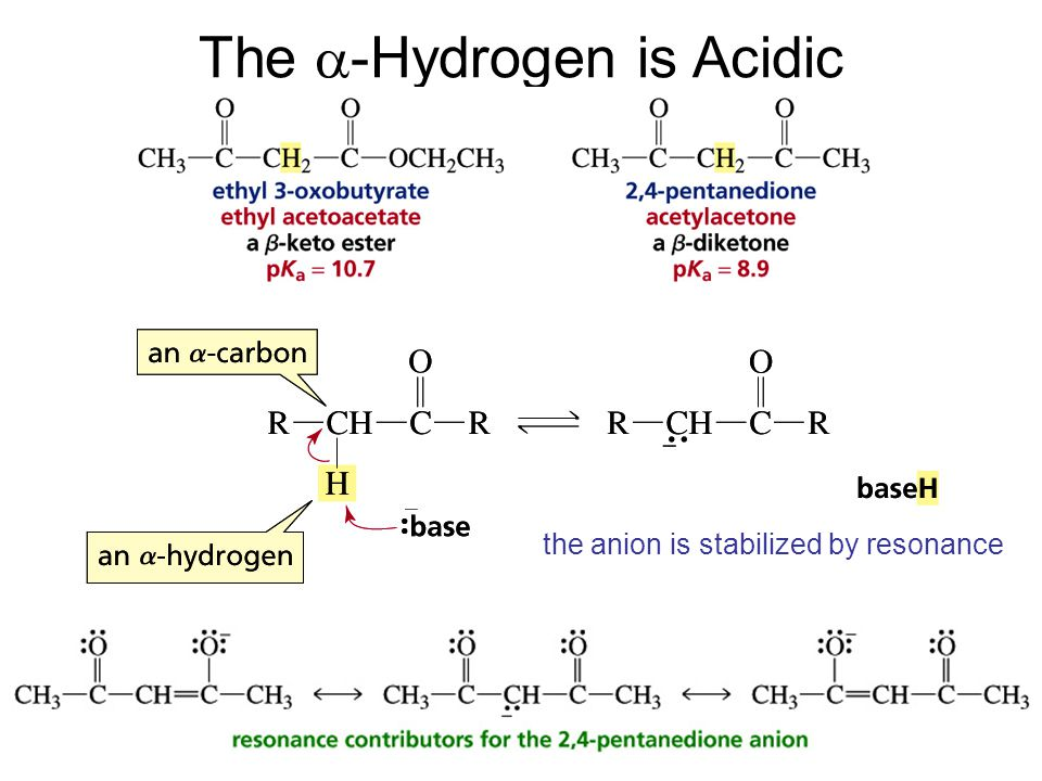 The a-Hydrogen is Acidic