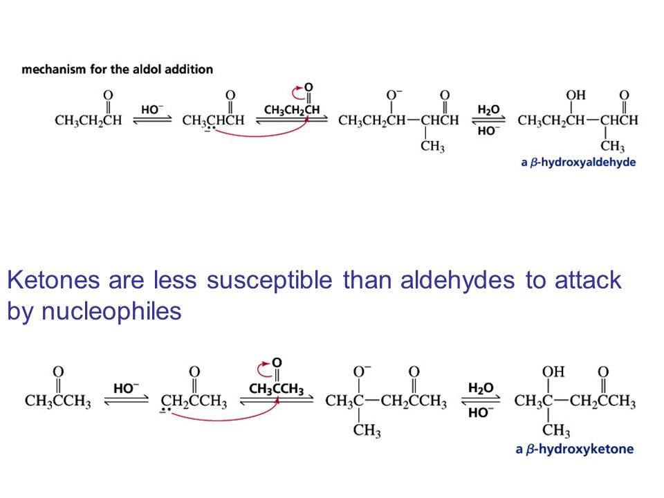 Ketones are less susceptible than aldehydes to attack by nucleophiles