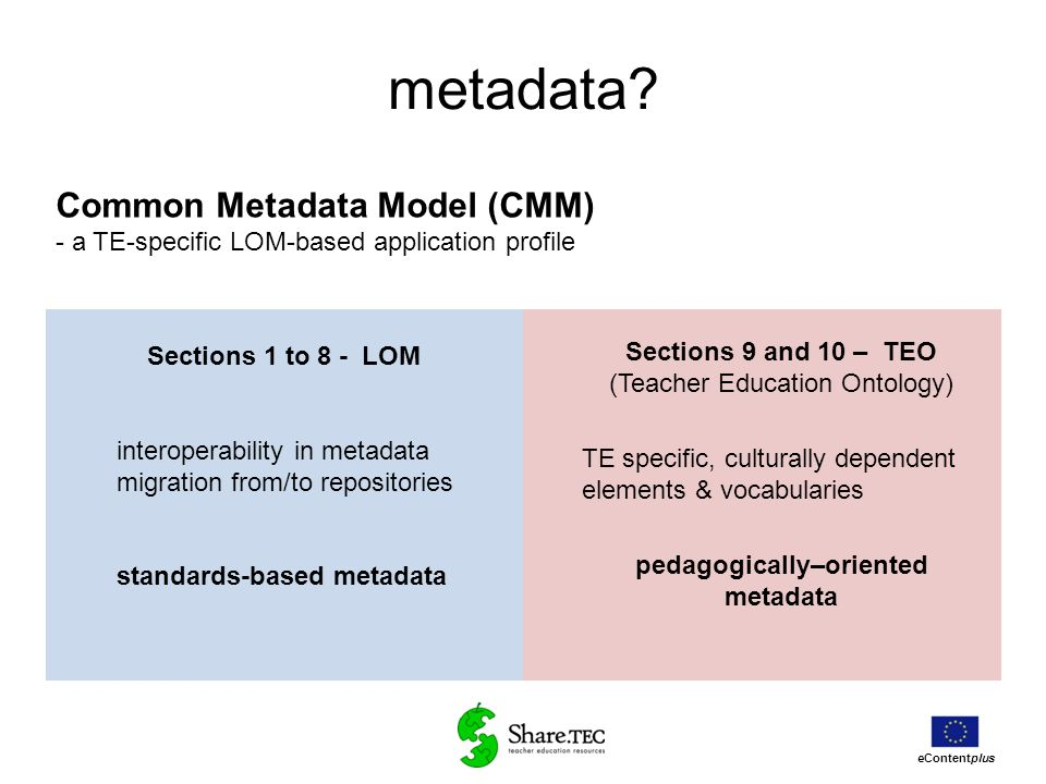 metadata Common Metadata Model (CMM) - a TE-specific LOM-based application profile. Sections 1 to 8 - LOM.