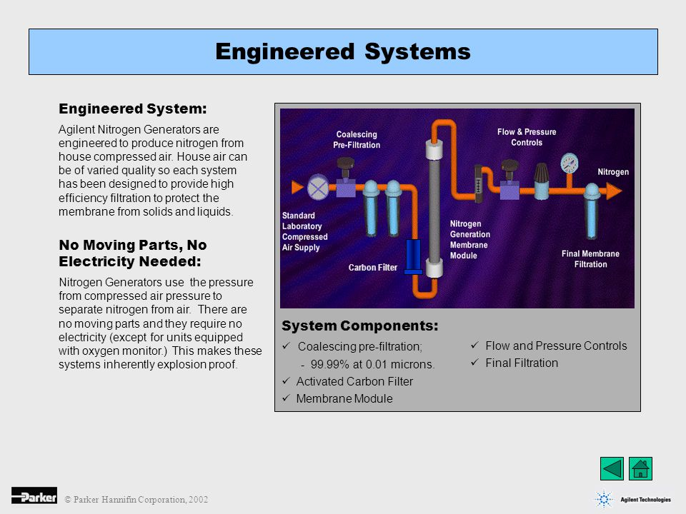Engineered Systems Engineered System: