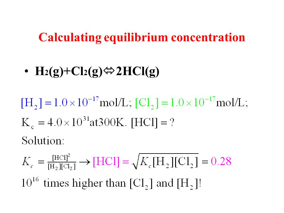 Calculating equilibrium concentration