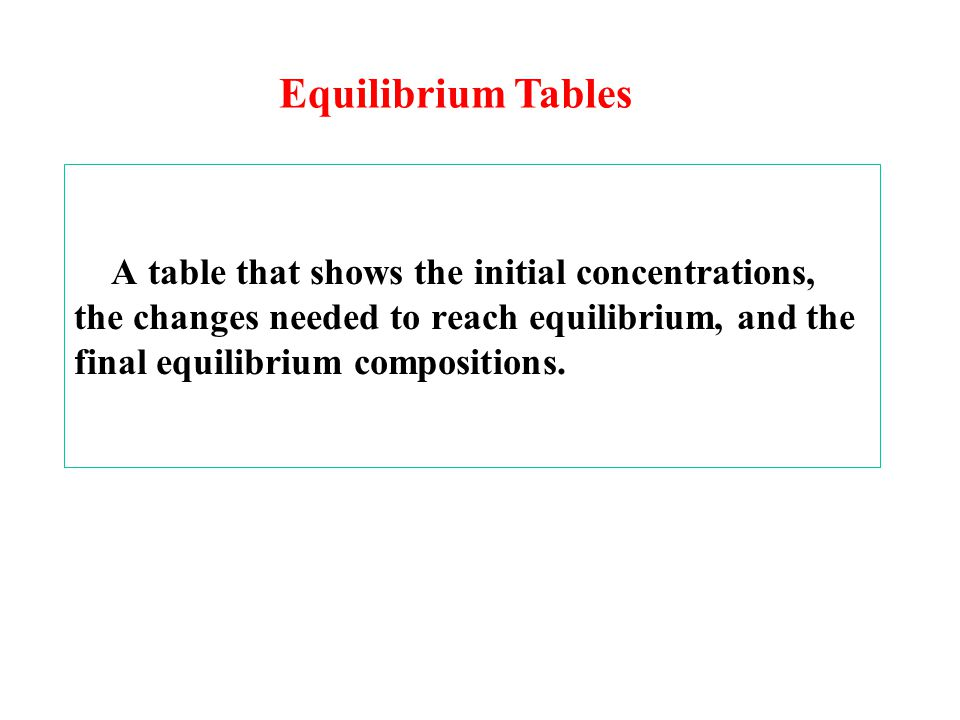 Equilibrium Tables A table that shows the initial concentrations, the changes needed to reach equilibrium, and the final equilibrium compositions.