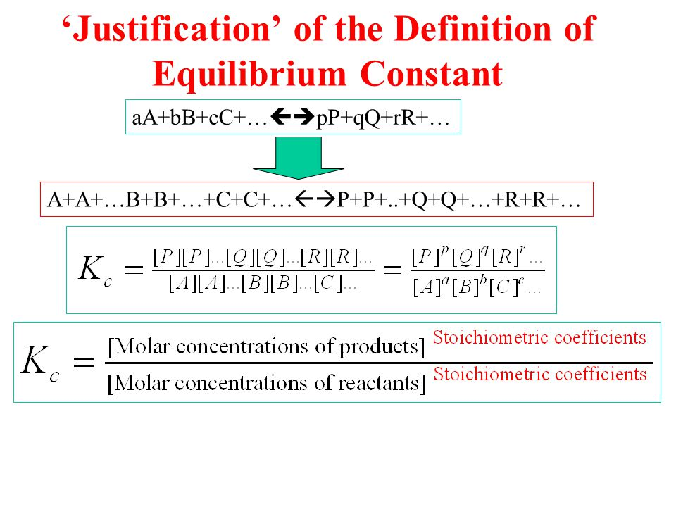 'Justification' of the Definition of Equilibrium Constant