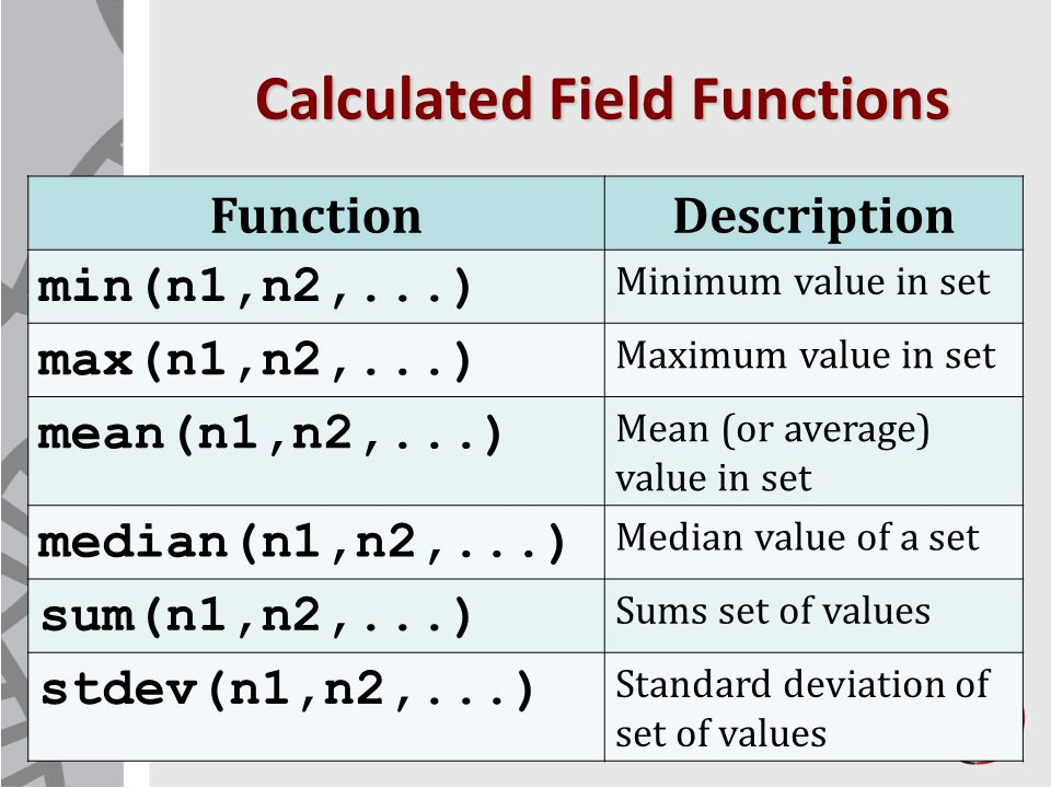 Calculated Field Functions