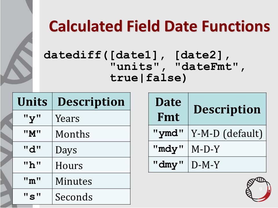 Calculated Field Date Functions