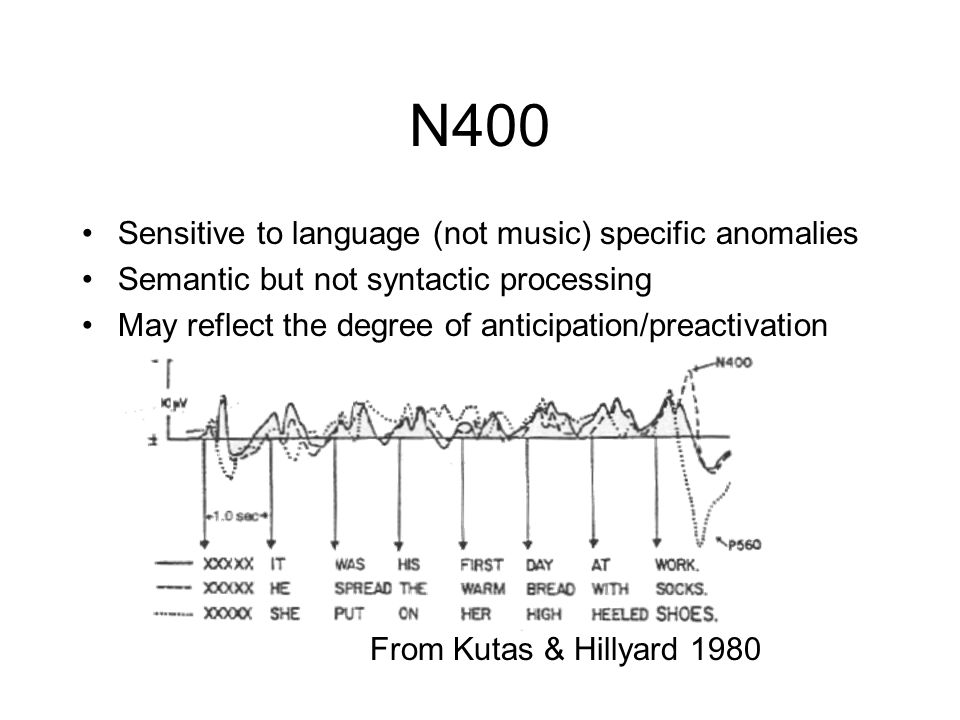 N400 Sensitive to language (not music) specific anomalies