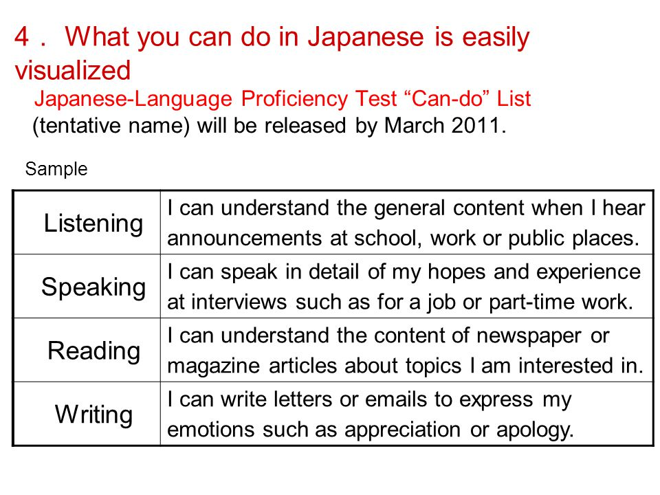 4. What you can do in Japanese is easily visualized