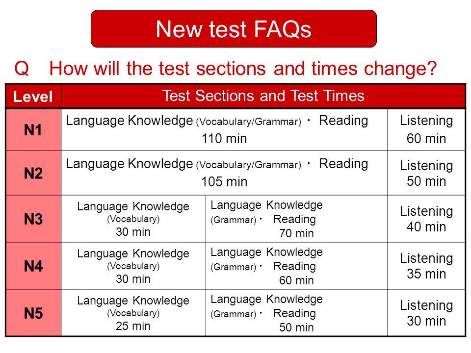 Q How will the test sections and times change