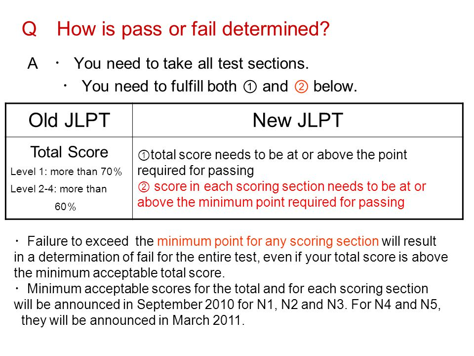 Q How is pass or fail determined