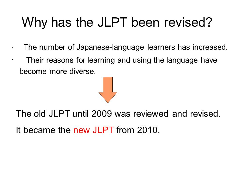 Why has the JLPT been revised