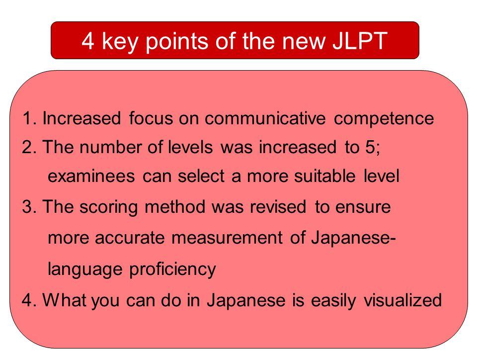 4 key points of the new JLPT