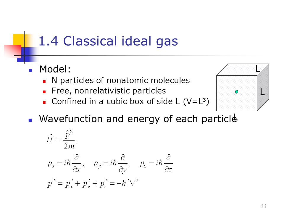1.4 Classical ideal gas Model: L