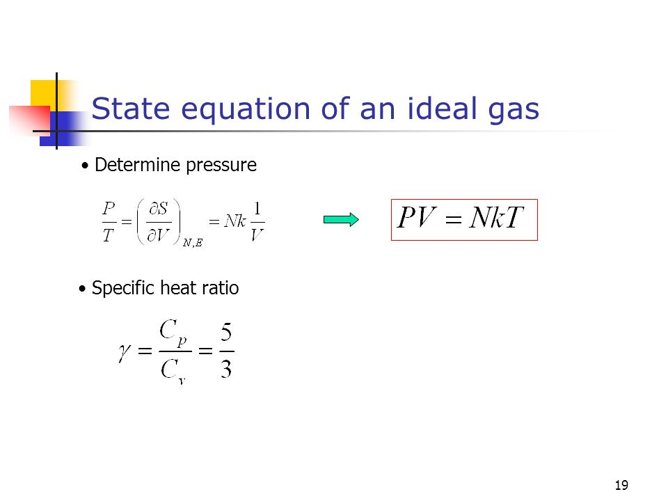 State equation of an ideal gas