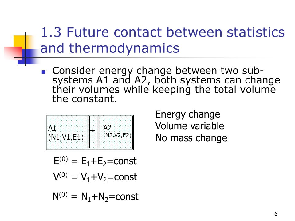 1.3 Future contact between statistics and thermodynamics