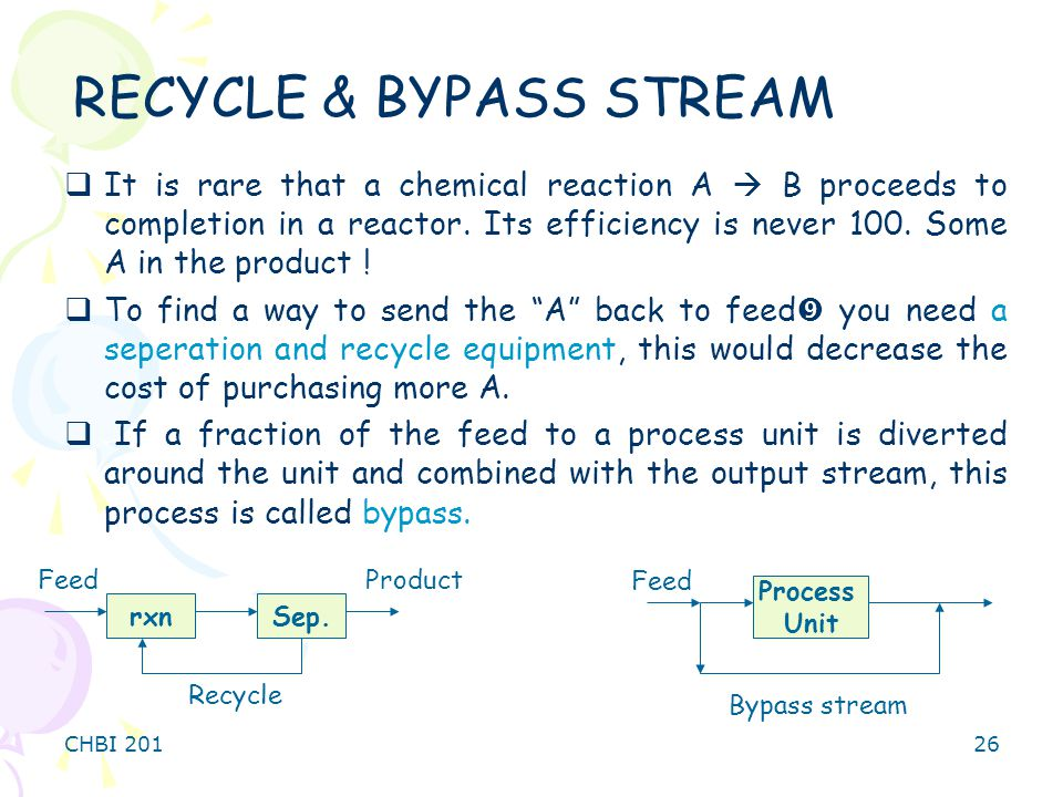 RECYCLE & BYPASS STREAM