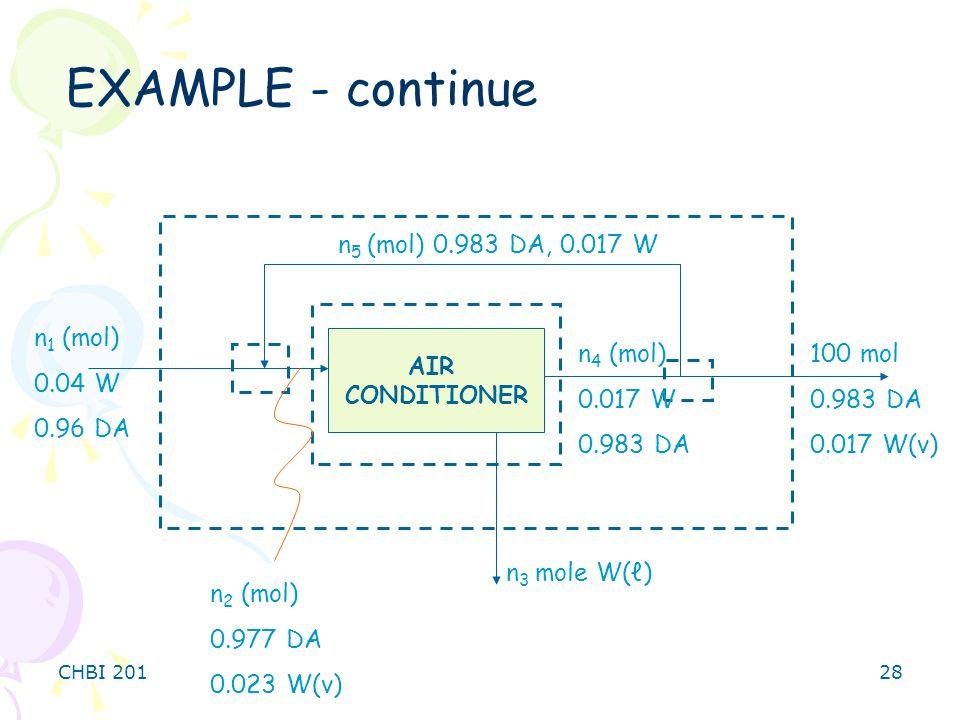 EXAMPLE - continue n5 (mol) 0.983 DA, 0.017 W n1 (mol) 0.04 W 0.96 DA