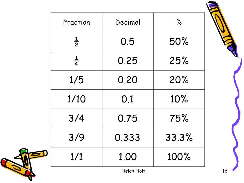 Fraction Decimal. % ½. 0.5. 50% ¼. 0.25. 25% 1/5. 0.20. 20% 1/10. 0.1. 10% 3/4. 0.75.