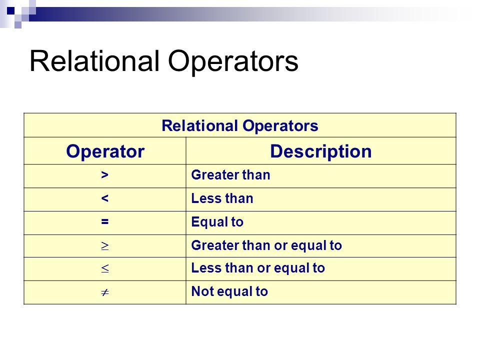 Relational Operators Operator Description Relational Operators >