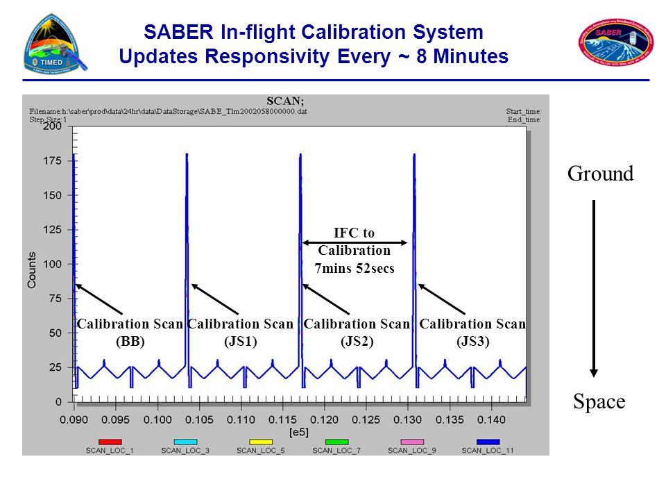 IFC to Calibration 7mins 52secs
