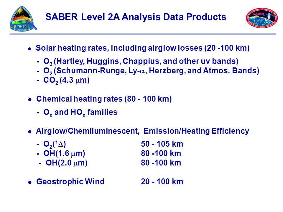 SABER Level 2A Analysis Data Products
