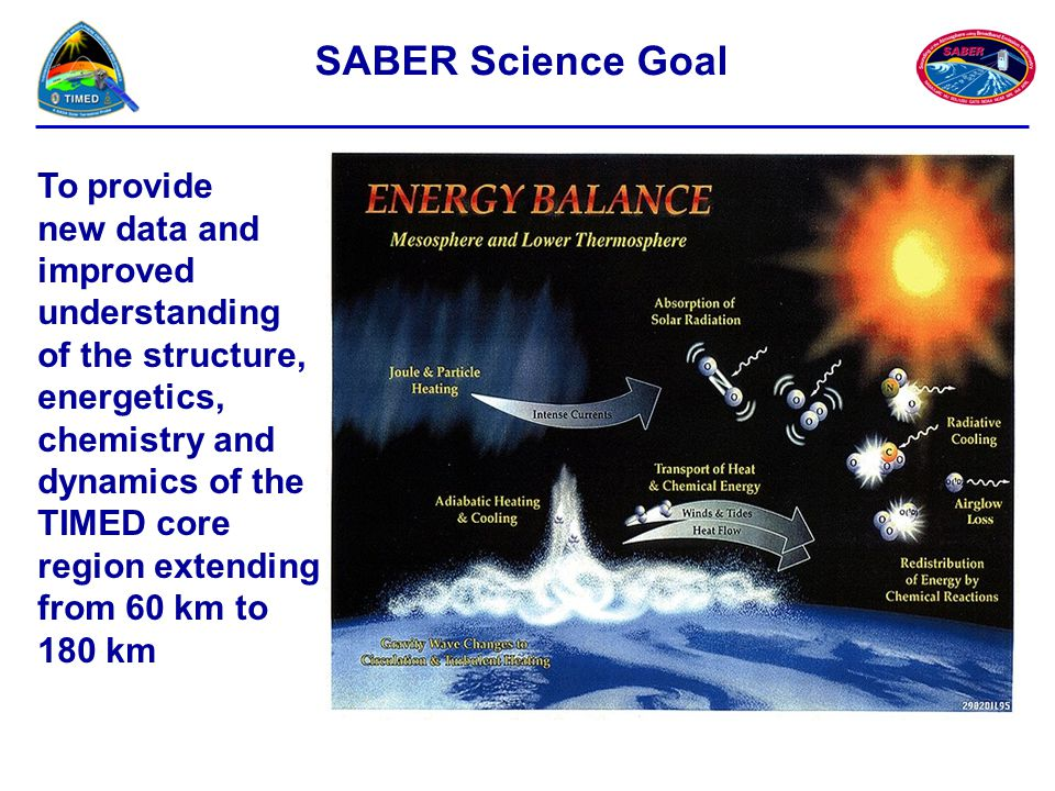 SABER Science Goal To provide new data and improved understanding