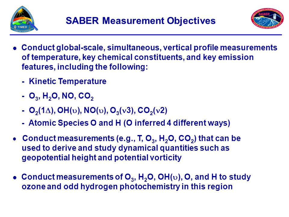 SABER Measurement Objectives